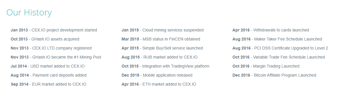 cexio roadmap
